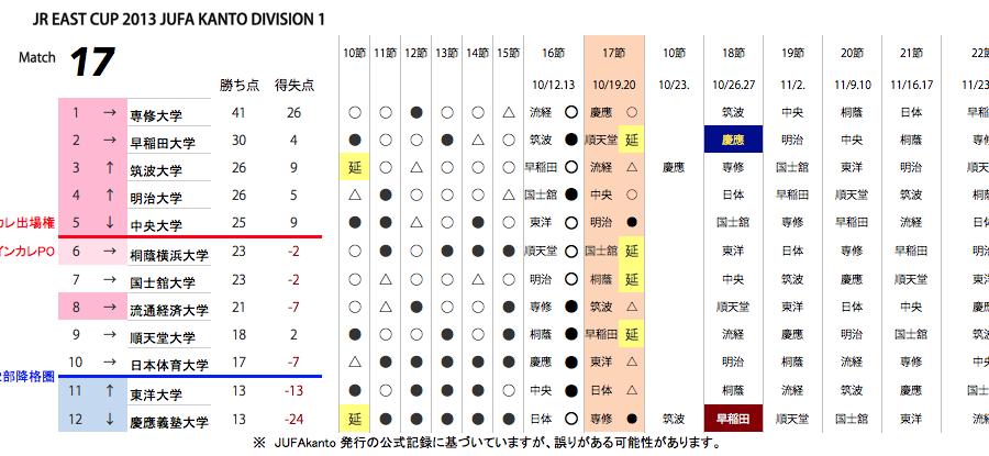 スクリーンショット 2013-10-20 14.50.21