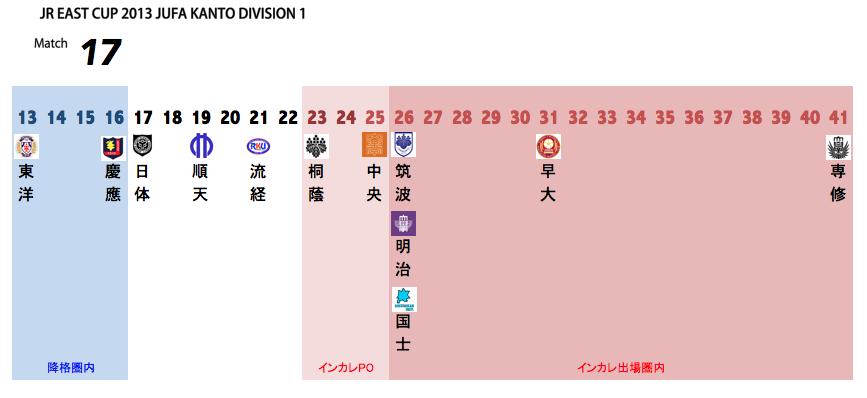 スクリーンショット 2013-10-23 22.01.25