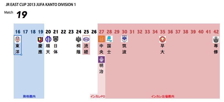 スクリーンショット 2013-11-03 5.30.47